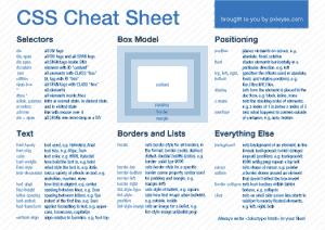 CSS CheatSheet