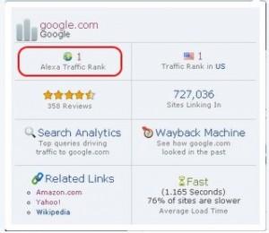 Alexa Traffic Rank